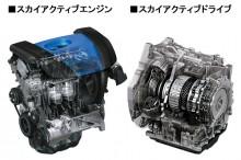 スカイアクティブエンジン