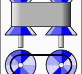 CVTの構造