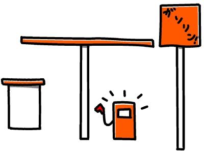 僕「ガソリン満タンで」 アホ店員「レギュラーですか?ハイオクですか?」 僕「見たら分かるだろ!?」